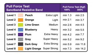 new-band-pull-force-chart-2-300x179